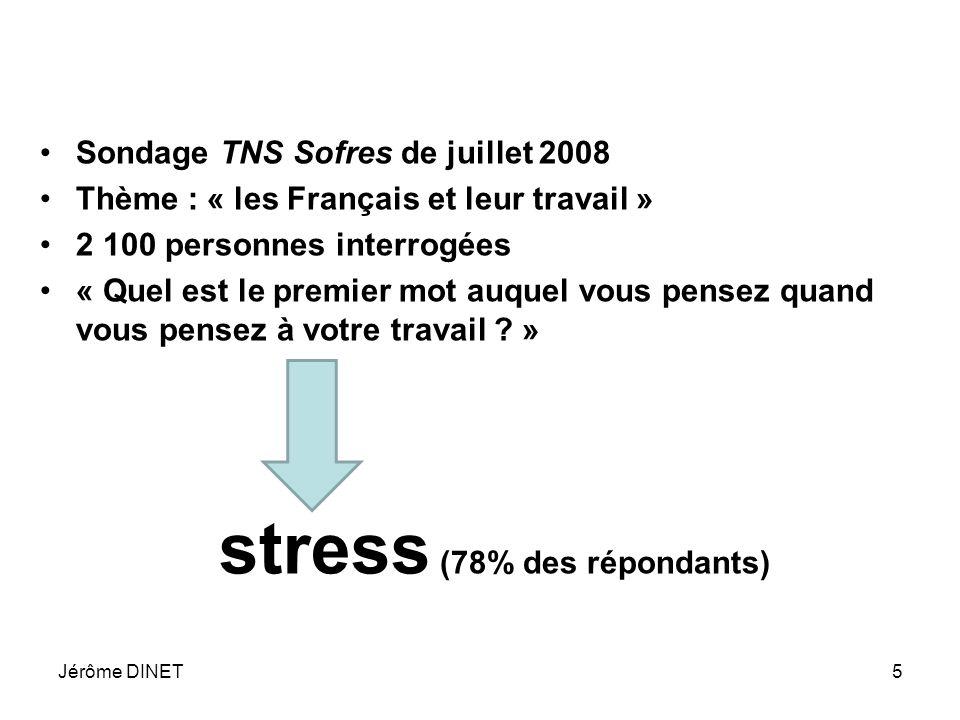 Jérôme DINET5 Sondage TNS Sofres de juillet 2008 Thème : « les Français et leur travail » 2 100 personnes interrogées « Quel est le premier mot auquel