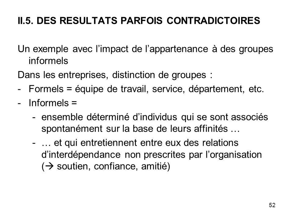 52 II.5. DES RESULTATS PARFOIS CONTRADICTOIRES Un exemple avec limpact de lappartenance à des groupes informels Dans les entreprises, distinction de g