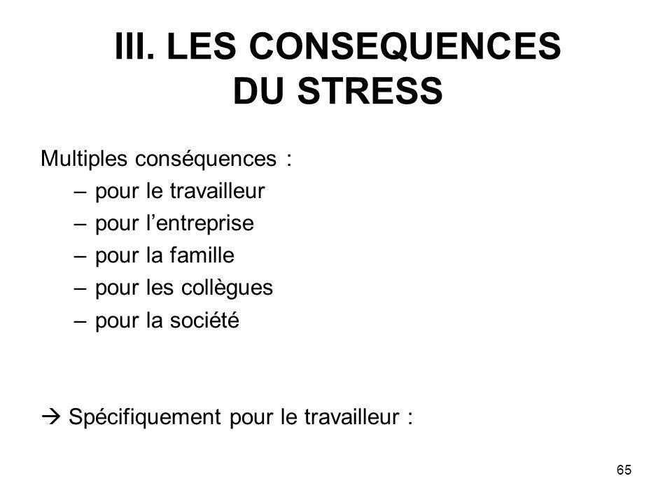 65 III. LES CONSEQUENCES DU STRESS Multiples conséquences : –pour le travailleur –pour lentreprise –pour la famille –pour les collègues –pour la socié