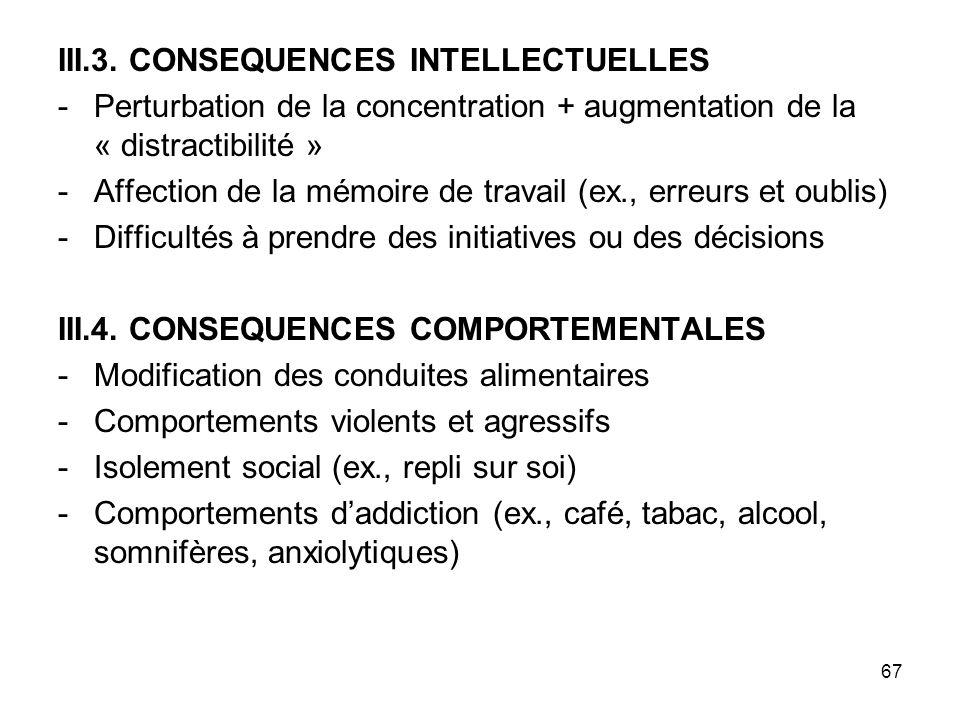 67 III.3. CONSEQUENCES INTELLECTUELLES -Perturbation de la concentration + augmentation de la « distractibilité » -Affection de la mémoire de travail