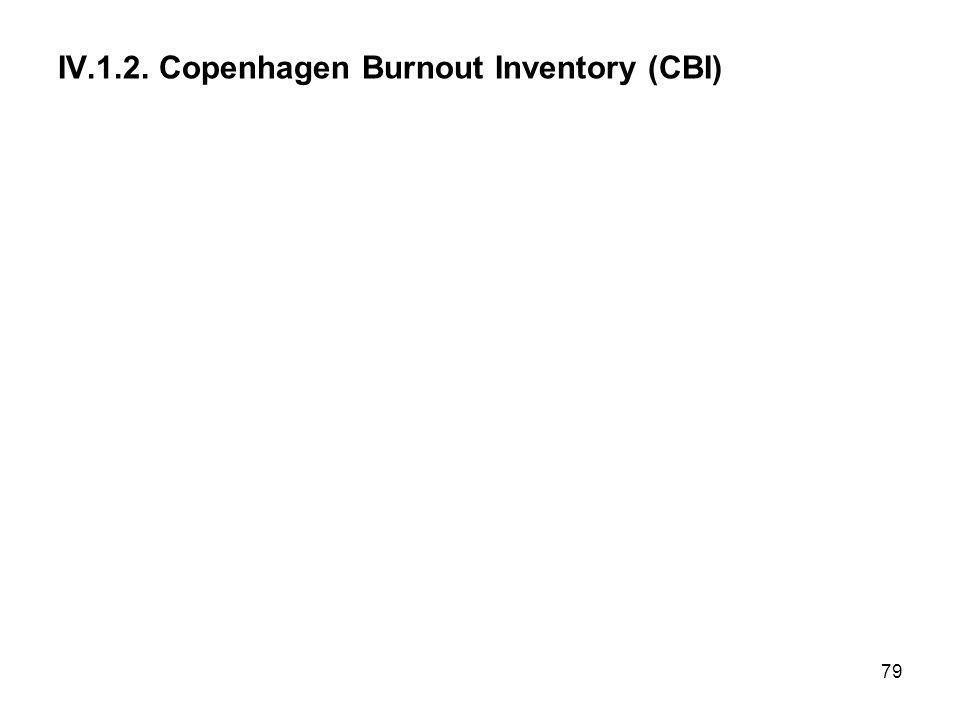 79 IV.1.2. Copenhagen Burnout Inventory (CBI) Très récent (2004), élaboré par Winwood & Winefield Échelle de Likert Évaluation du stress et du burnout