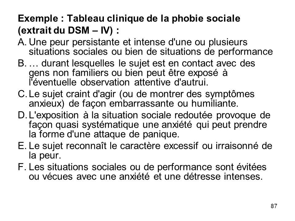87 Exemple : Tableau clinique de la phobie sociale (extrait du DSM – IV) : A.Une peur persistante et intense d'une ou plusieurs situations sociales ou