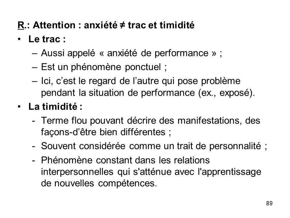 89 R.: Attention : anxiété trac et timidité Le trac : –Aussi appelé « anxiété de performance » ; –Est un phénomène ponctuel ; –Ici, cest le regard de