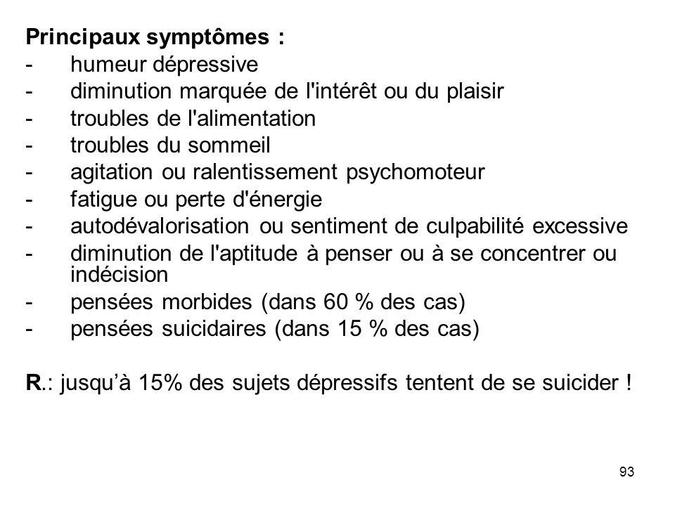 93 Principaux symptômes : -humeur dépressive -diminution marquée de l'intérêt ou du plaisir -troubles de l'alimentation -troubles du sommeil -agitatio
