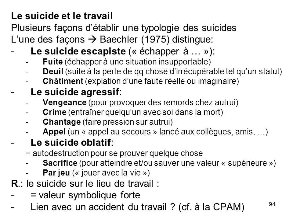 94 Le suicide et le travail Plusieurs façons détablir une typologie des suicides Lune des façons Baechler (1975) distingue: -Le suicide escapiste (« é