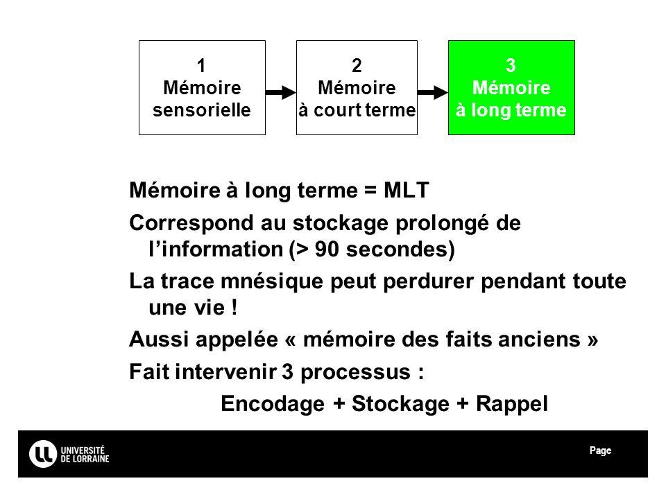 Page Université Paul Verlaine - Metz Mémoire à long terme = MLT Correspond au stockage prolongé de linformation (> 90 secondes) La trace mnésique peut