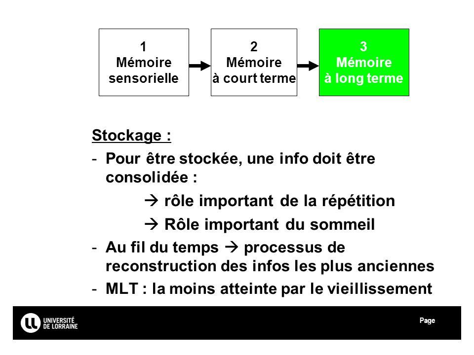 Page Université Paul Verlaine - Metz Stockage : -Pour être stockée, une info doit être consolidée : rôle important de la répétition Rôle important du