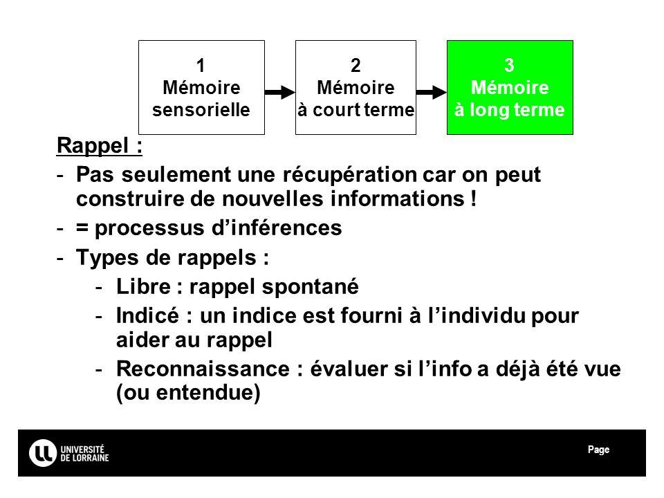Page Université Paul Verlaine - Metz Rappel : -Pas seulement une récupération car on peut construire de nouvelles informations ! -= processus dinféren