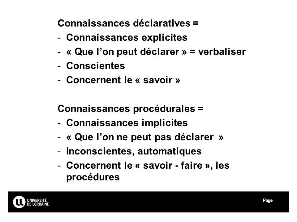 Page Université Paul Verlaine - Metz Connaissances déclaratives = -Connaissances explicites -« Que lon peut déclarer » = verbaliser -Conscientes -Conc