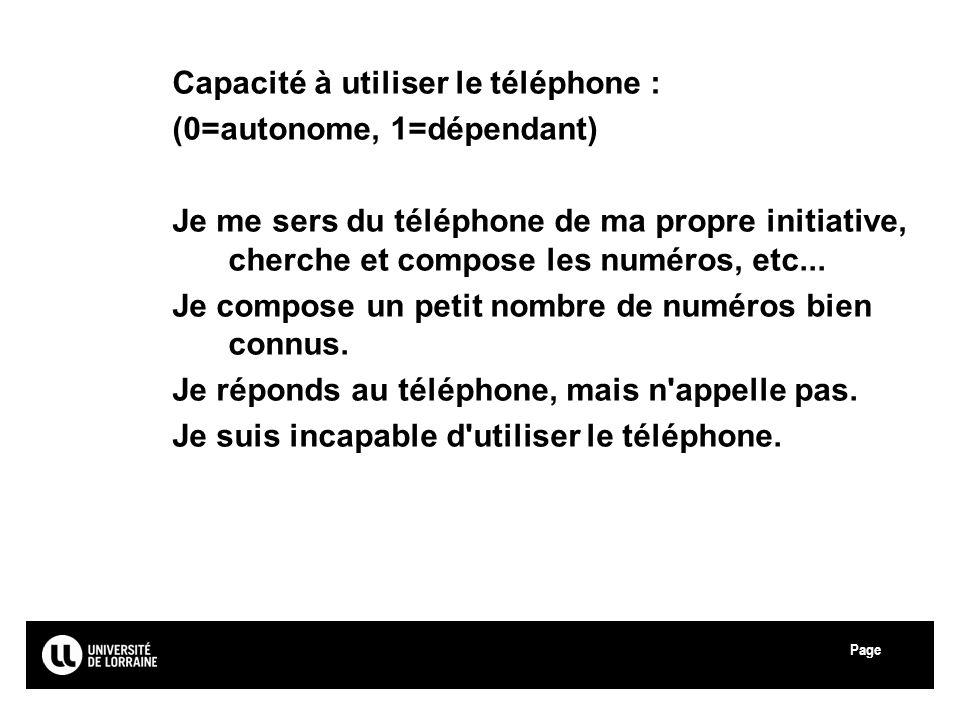 Page Université Paul Verlaine - Metz Capacité à utiliser le téléphone : (0=autonome, 1=dépendant) Je me sers du téléphone de ma propre initiative, che