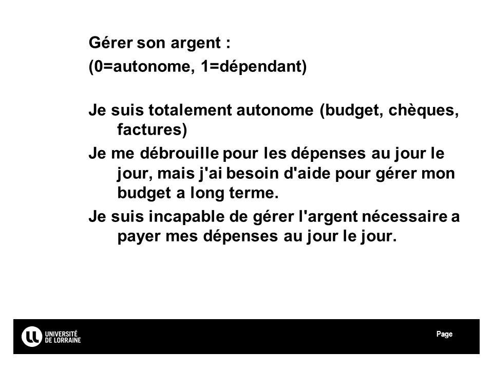 Page Université Paul Verlaine - Metz Gérer son argent : (0=autonome, 1=dépendant) Je suis totalement autonome (budget, chèques, factures) Je me débrou