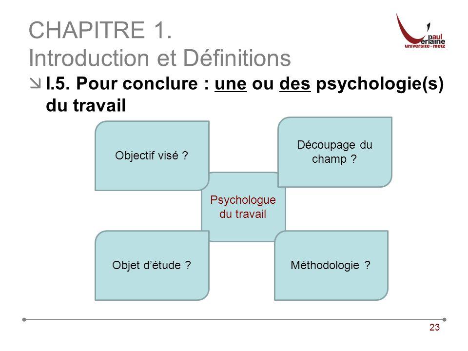 23 CHAPITRE 1. Introduction et Définitions I.5. Pour conclure : une ou des psychologie(s) du travail Psychologue du travail Découpage du champ ? Métho