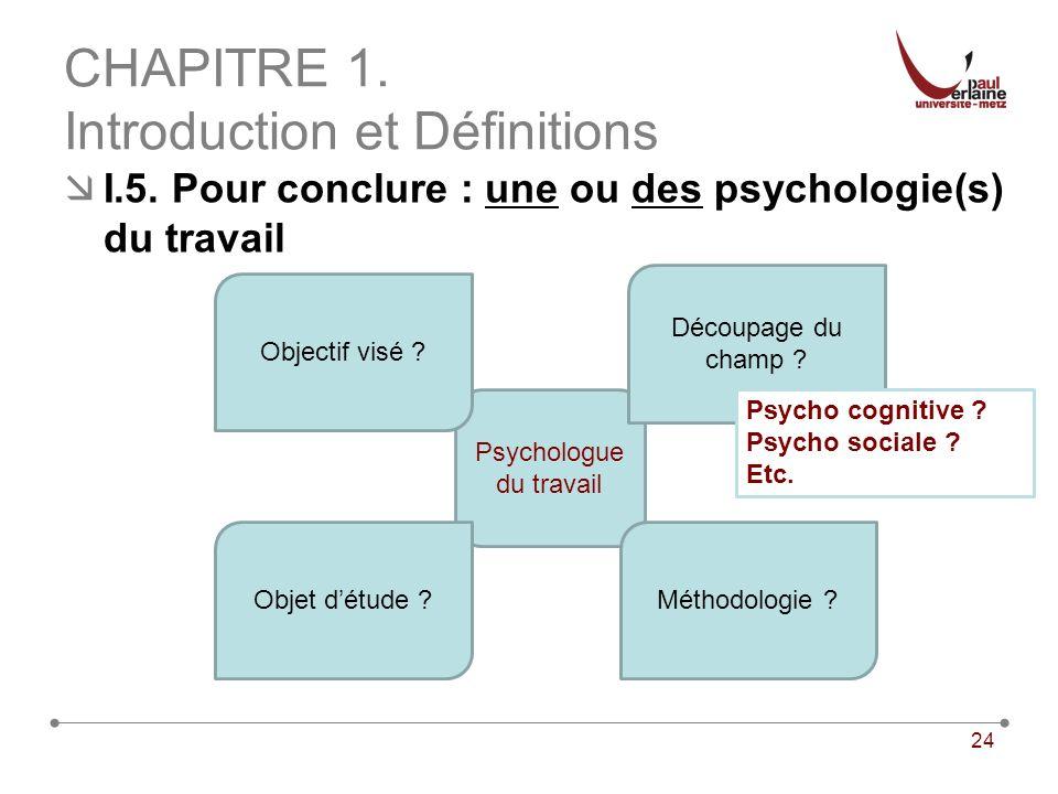 24 CHAPITRE 1. Introduction et Définitions I.5. Pour conclure : une ou des psychologie(s) du travail Psychologue du travail Découpage du champ ? Métho