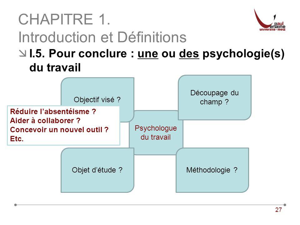27 CHAPITRE 1. Introduction et Définitions I.5. Pour conclure : une ou des psychologie(s) du travail Psychologue du travail Découpage du champ ? Métho
