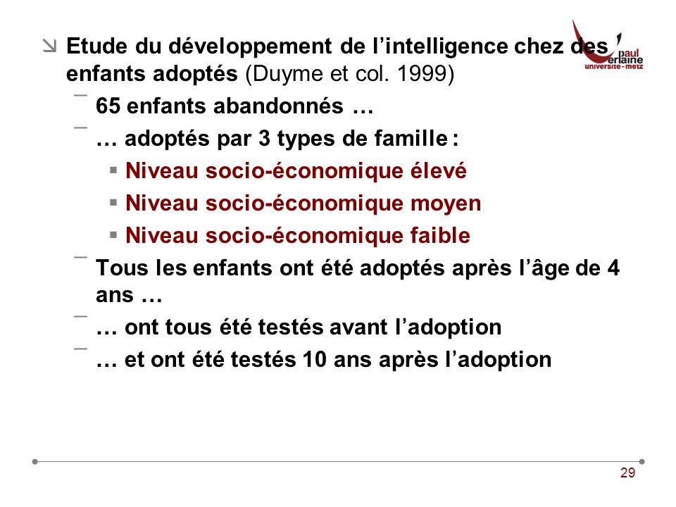 29 Etude du développement de lintelligence chez des enfants adoptés (Duyme et col.