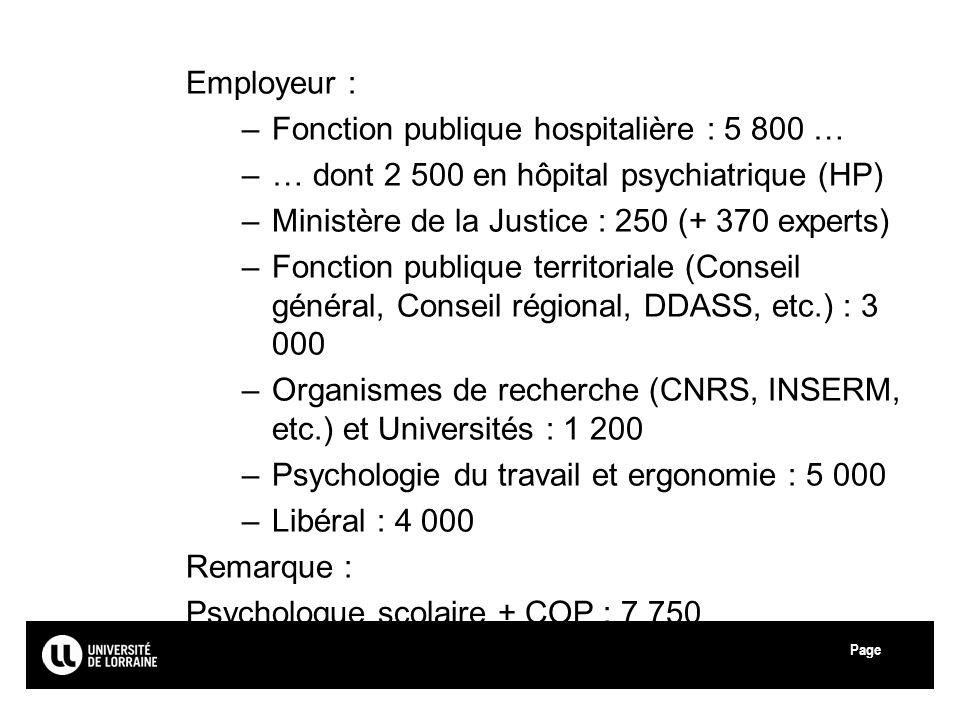 Page Université de Lorraine Employeur : –Fonction publique hospitalière : 5 800 … –… dont 2 500 en hôpital psychiatrique (HP) –Ministère de la Justice : 250 (+ 370 experts) –Fonction publique territoriale (Conseil général, Conseil régional, DDASS, etc.) : 3 000 –Organismes de recherche (CNRS, INSERM, etc.) et Universités : 1 200 –Psychologie du travail et ergonomie : 5 000 –Libéral : 4 000 Remarque : Psychologue scolaire + COP : 7 750 20