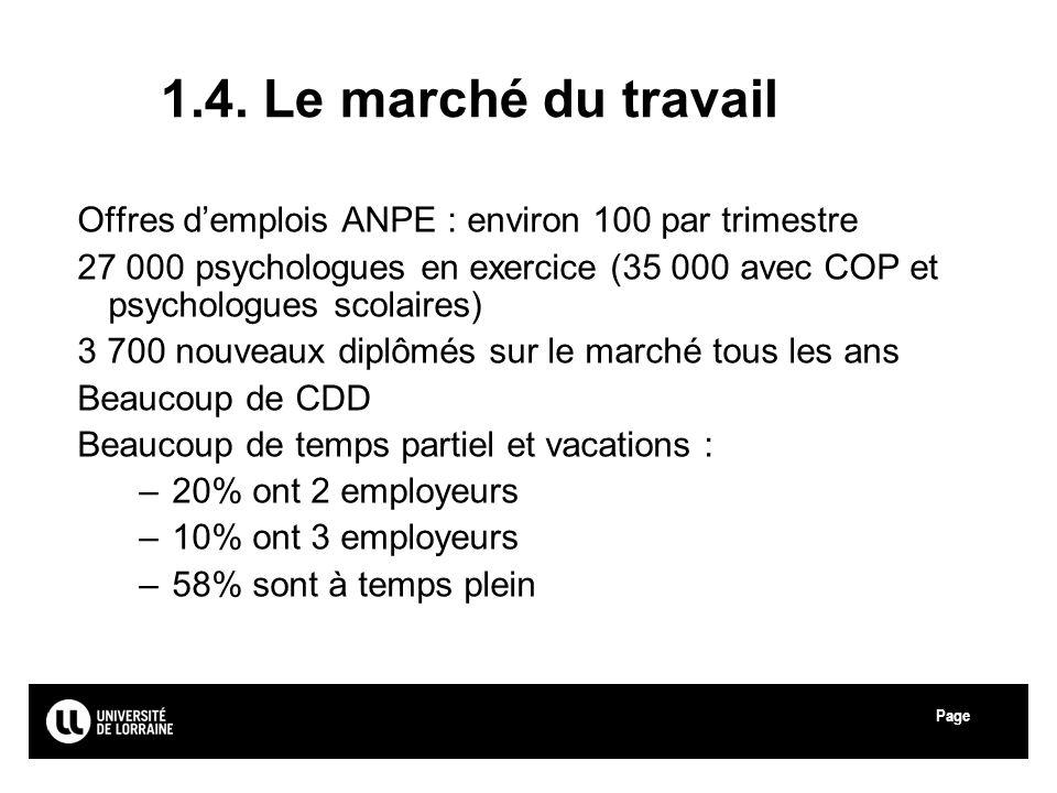 Page Université de Lorraine 1.4. Le marché du travail Offres demplois ANPE : environ 100 par trimestre 27 000 psychologues en exercice (35 000 avec CO