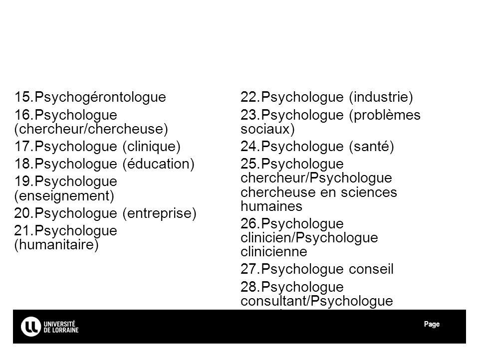 Page Université de Lorraine 15.Psychogérontologue 16.Psychologue (chercheur/chercheuse) 17.Psychologue (clinique) 18.Psychologue (éducation) 19.Psycho