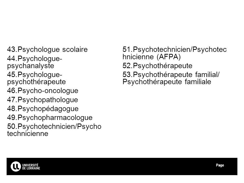 Page Université de Lorraine 43.Psychologue scolaire 44.Psychologue- psychanalyste 45.Psychologue- psychothérapeute 46.Psycho-oncologue 47.Psychopathologue 48.Psychopédagogue 49.Psychopharmacologue 50.Psychotechnicien/Psycho technicienne 51.