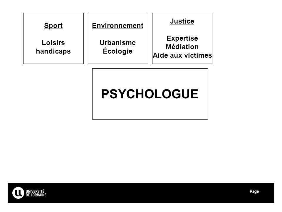 Page Université de Lorraine Environnement Urbanisme Écologie Justice Expertise Médiation Aide aux victimes Sport Loisirs handicaps PSYCHOLOGUE 40