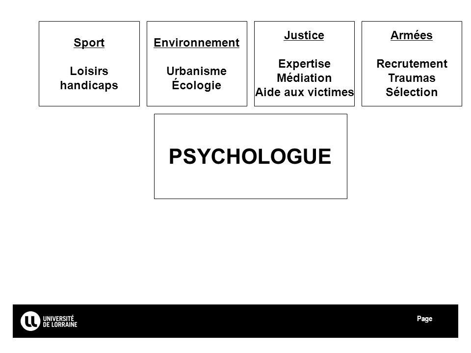 Page Université de Lorraine Environnement Urbanisme Écologie Justice Expertise Médiation Aide aux victimes Armées Recrutement Traumas Sélection Sport Loisirs handicaps PSYCHOLOGUE 41