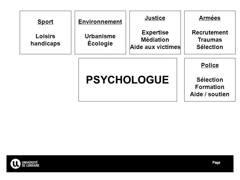 Page Université de Lorraine Environnement Urbanisme Écologie Justice Expertise Médiation Aide aux victimes Armées Recrutement Traumas Sélection Police Sélection Formation Aide / soutien Sport Loisirs handicaps PSYCHOLOGUE 42