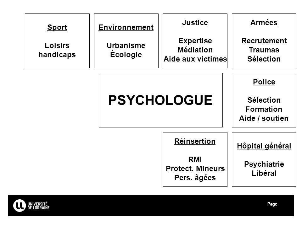 Page Université de Lorraine Environnement Urbanisme Écologie Justice Expertise Médiation Aide aux victimes Armées Recrutement Traumas Sélection Police