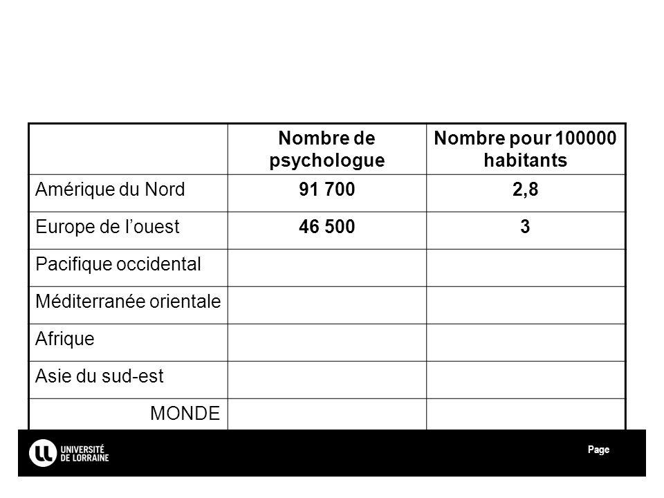 Page Université de Lorraine Nombre de psychologue Nombre pour 100000 habitants Amérique du Nord91 7002,8 Europe de louest46 5003 Pacifique occidental