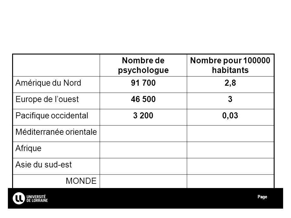 Page Université de Lorraine 1.6.