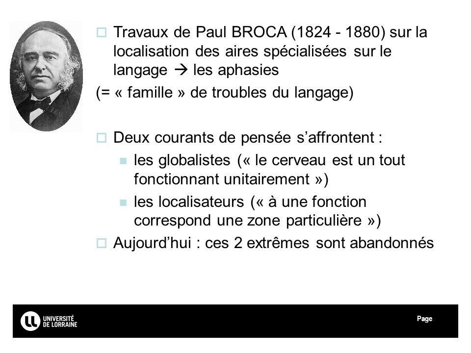 Travaux de Paul BROCA (1824 - 1880) sur la localisation des aires spécialisées sur le langage les aphasies (= « famille » de troubles du langage) Deux