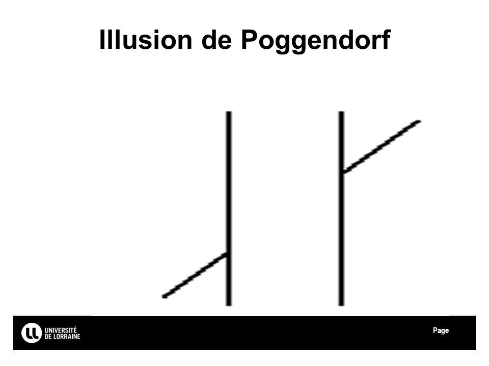 Page Illusion de Poggendorf