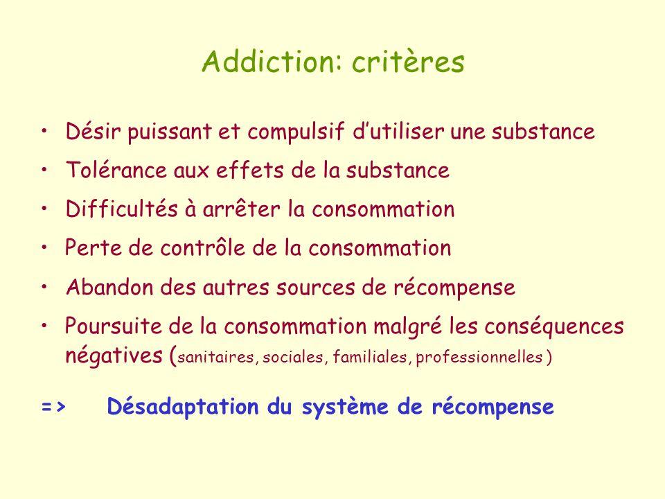 Addiction: critères Désir puissant et compulsif dutiliser une substance Tolérance aux effets de la substance Difficultés à arrêter la consommation Per
