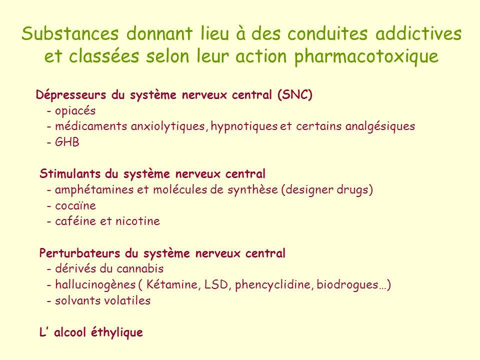 Substances donnant lieu à des conduites addictives et classées selon leur action pharmacotoxique Dépresseurs du système nerveux central (SNC) - opiacé