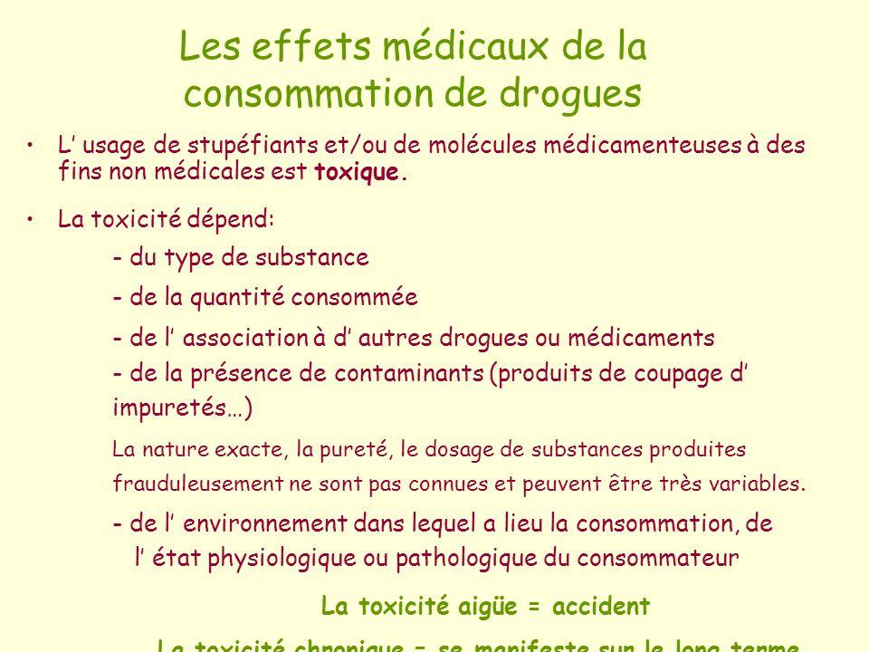 Les effets médicaux de la consommation de drogues L usage de stupéfiants et/ou de molécules médicamenteuses à des fins non médicales est toxique. La t