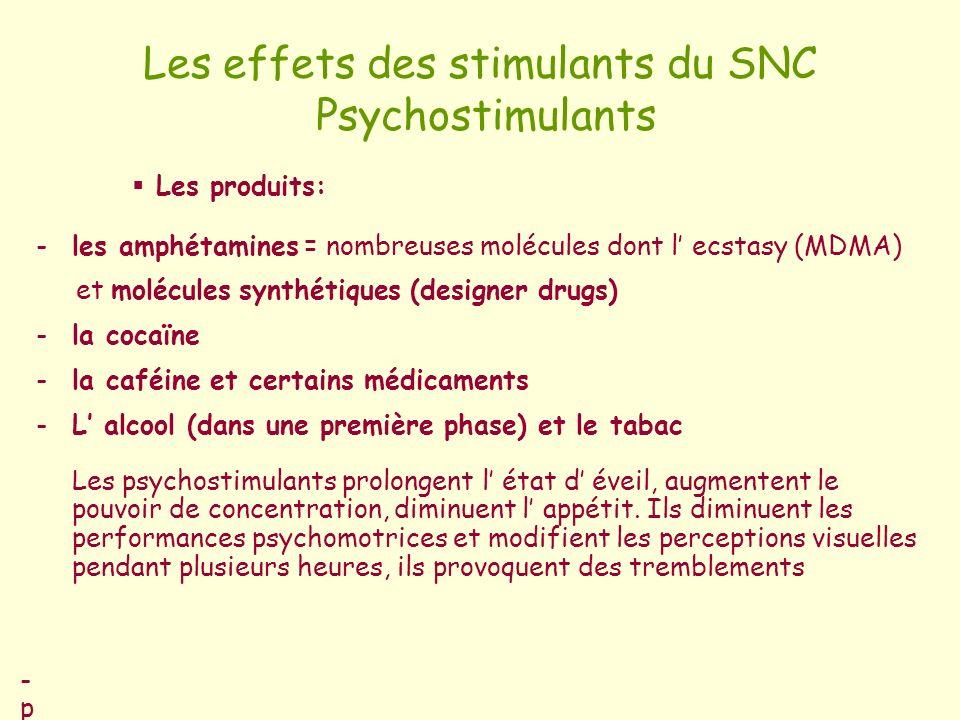 Les effets des stimulants du SNC Psychostimulants Les produits: -les amphétamines = nombreuses molécules dont l ecstasy (MDMA) et molécules synthétiqu