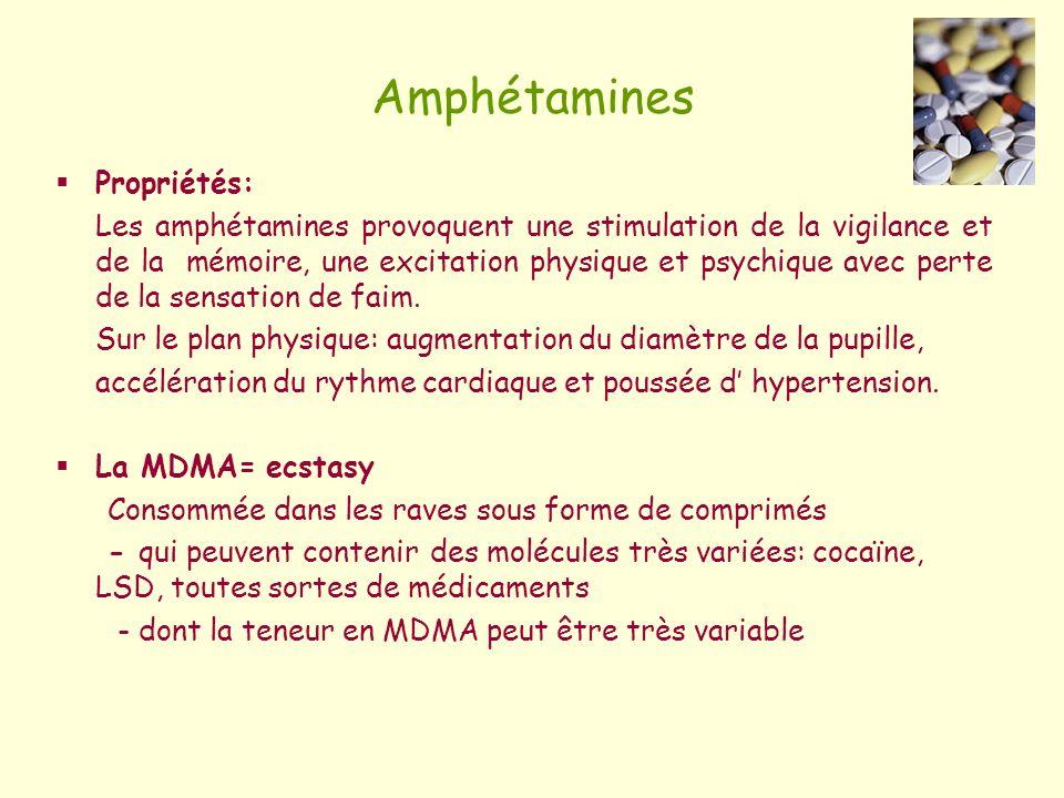 Amphétamines Propriétés: Les amphétamines provoquent une stimulation de la vigilance et de la mémoire, une excitation physique et psychique avec perte