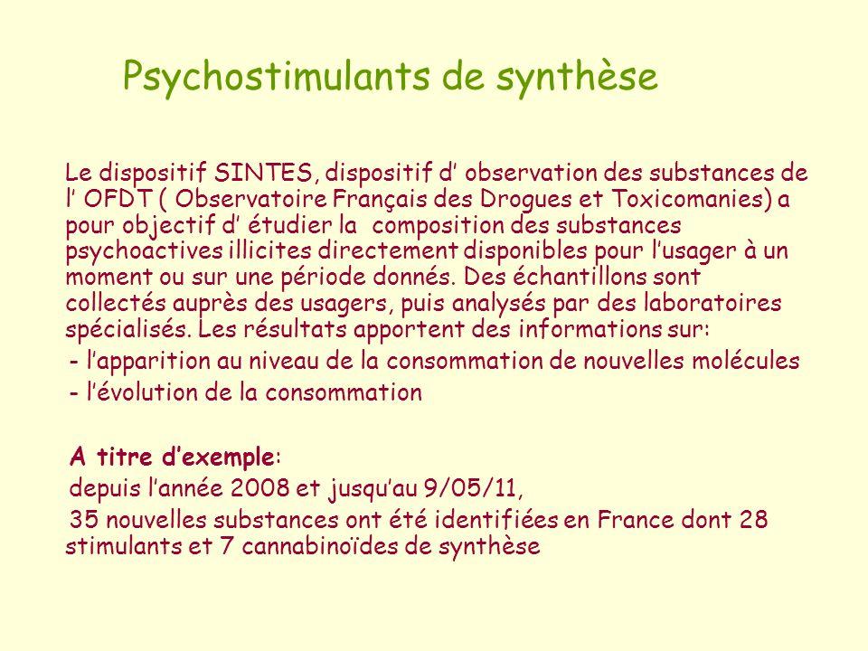 Psychostimulants de synthèse Le dispositif SINTES, dispositif d observation des substances de l OFDT ( Observatoire Français des Drogues et Toxicomani