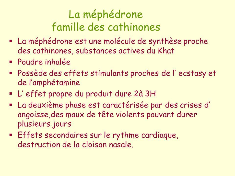 La méphédrone famille des cathinones La méphédrone est une molécule de synthèse proche des cathinones, substances actives du Khat Poudre inhalée Possè