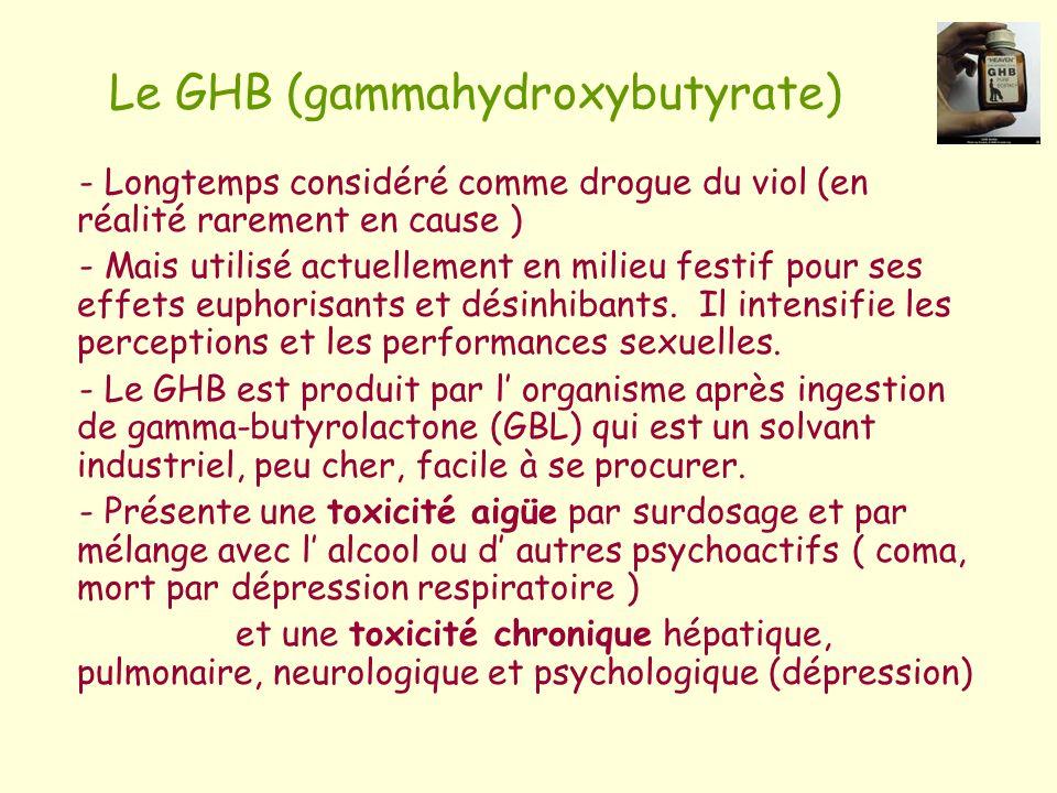 Le GHB (gammahydroxybutyrate) - Longtemps considéré comme drogue du viol (en réalité rarement en cause ) - Mais utilisé actuellement en milieu festif