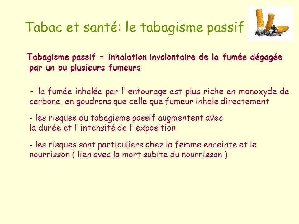 Tabac et santé: le tabagisme passif Tabagisme passif = inhalation involontaire de la fumée dégagée par un ou plusieurs fumeurs - la fumée inhalée par