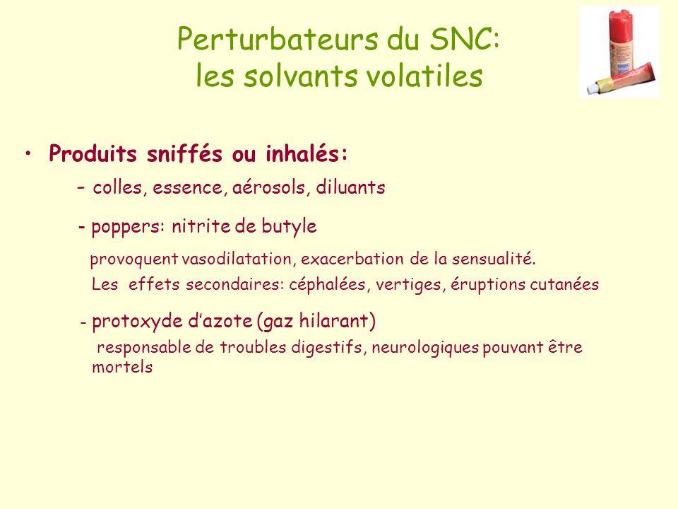 Perturbateurs du SNC: les solvants volatiles Produits sniffés ou inhalés: - colles, essence, aérosols, diluants - poppers: nitrite de butyle provoquen