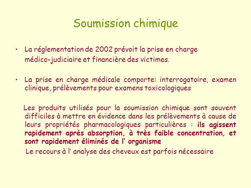 Soumission chimique La réglementation de 2002 prévoit la prise en charge médico-judiciaire et financière des victimes. La prise en charge médicale com