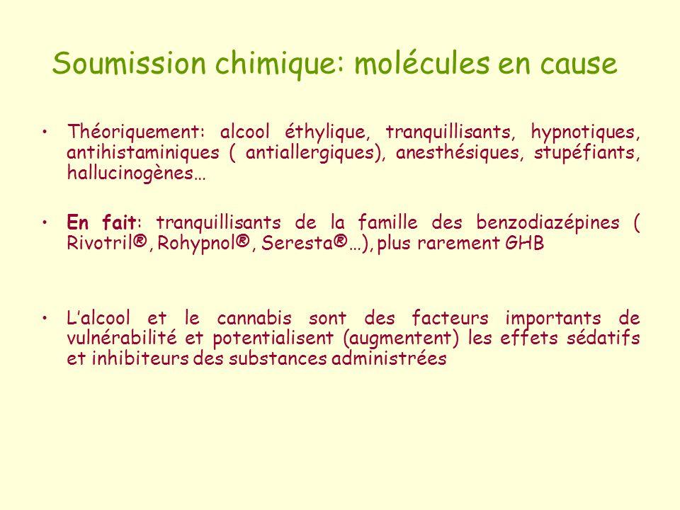 Soumission chimique: molécules en cause Théoriquement: alcool éthylique, tranquillisants, hypnotiques, antihistaminiques ( antiallergiques), anesthési