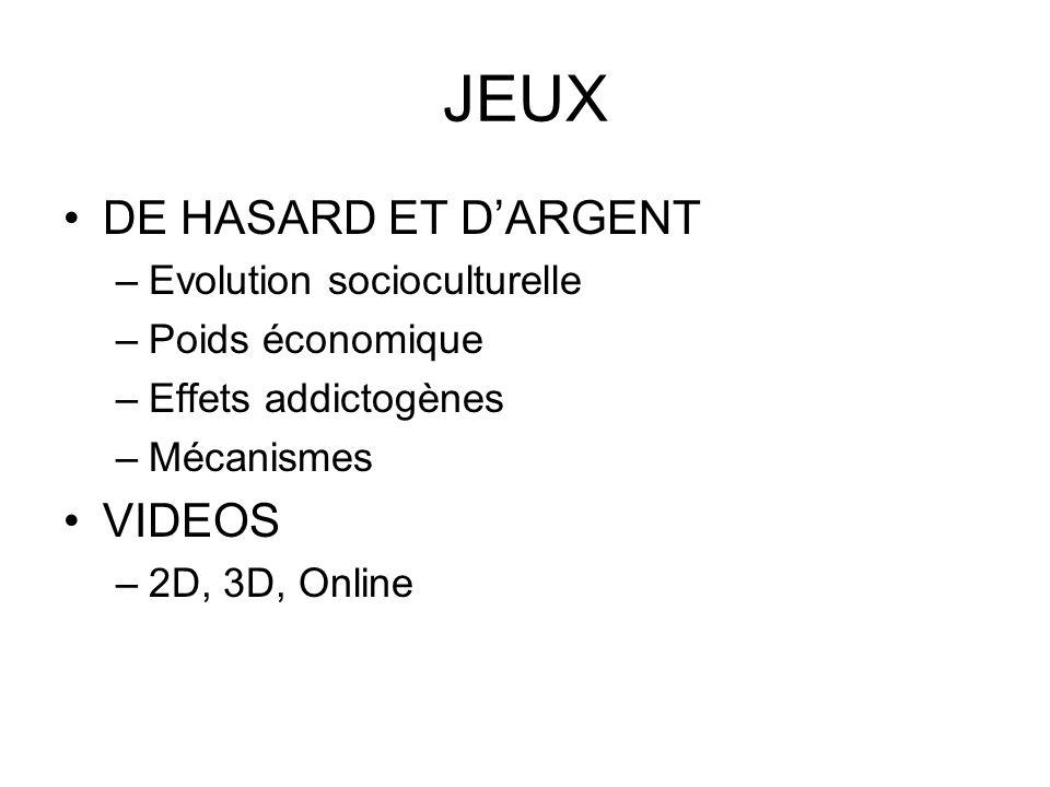 JEUX DE HASARD ET DARGENT –Evolution socioculturelle –Poids économique –Effets addictogènes –Mécanismes VIDEOS –2D, 3D, Online
