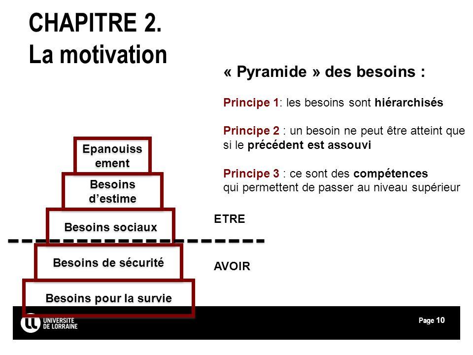 Page 10 Besoins pour la survie Besoins de sécurité Besoins sociaux Besoins destime Epanouiss ement « Pyramide » des besoins : Principe 1: les besoins
