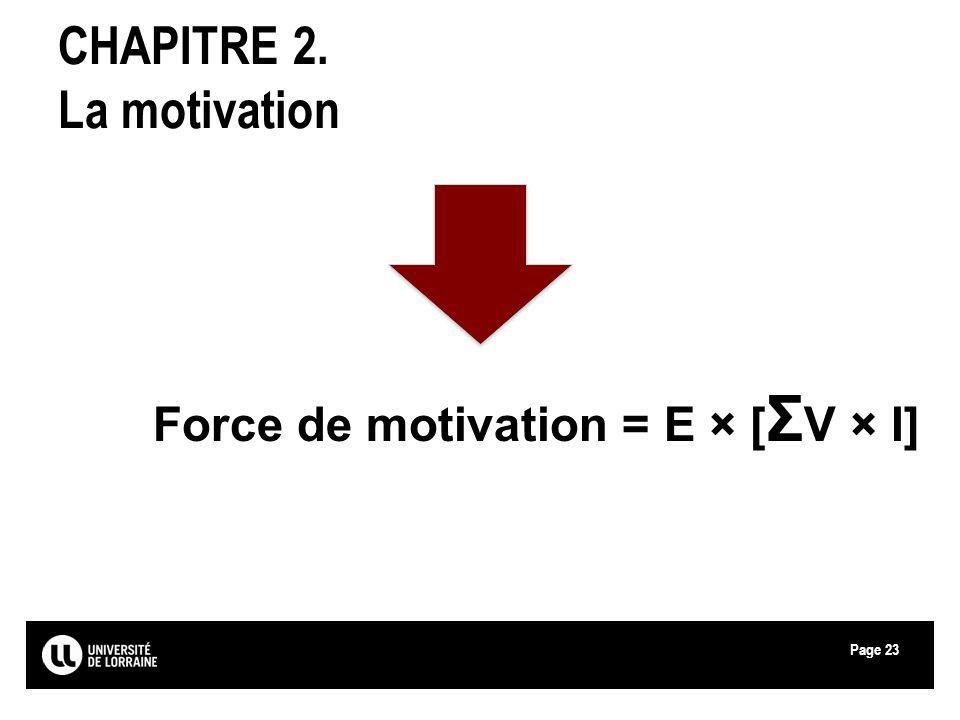 Page23 CHAPITRE 2. La motivation Force de motivation = E × [ Σ V × I]