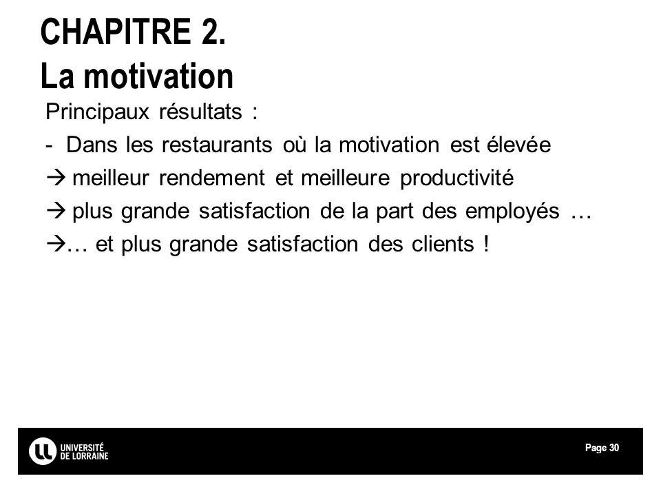 Page30 CHAPITRE 2. La motivation Principaux résultats : -Dans les restaurants où la motivation est élevée meilleur rendement et meilleure productivité