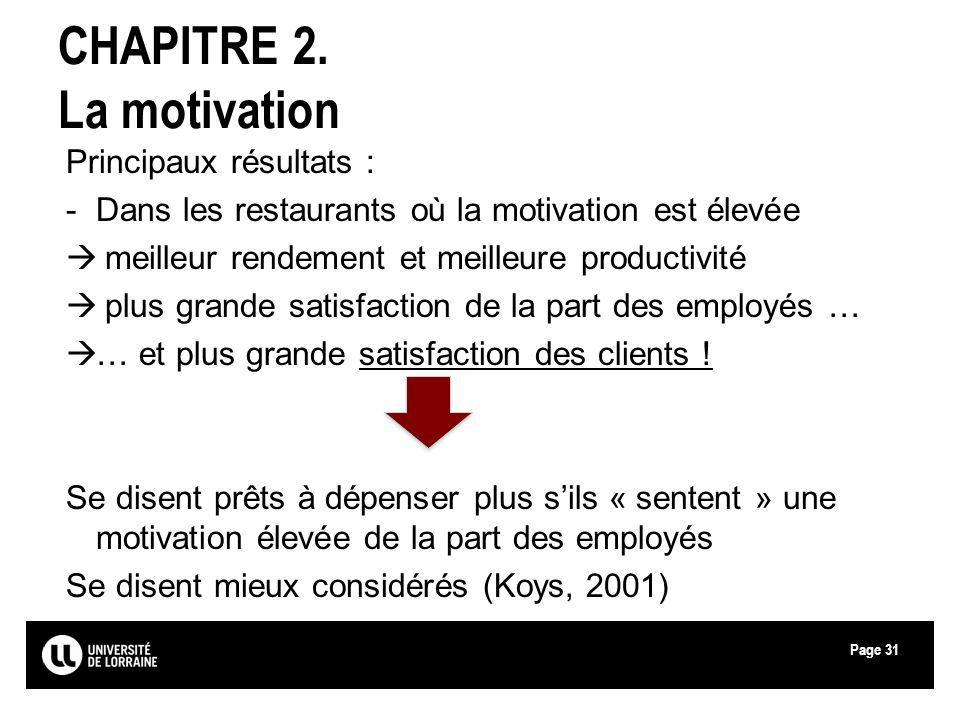 Page31 CHAPITRE 2. La motivation Principaux résultats : -Dans les restaurants où la motivation est élevée meilleur rendement et meilleure productivité