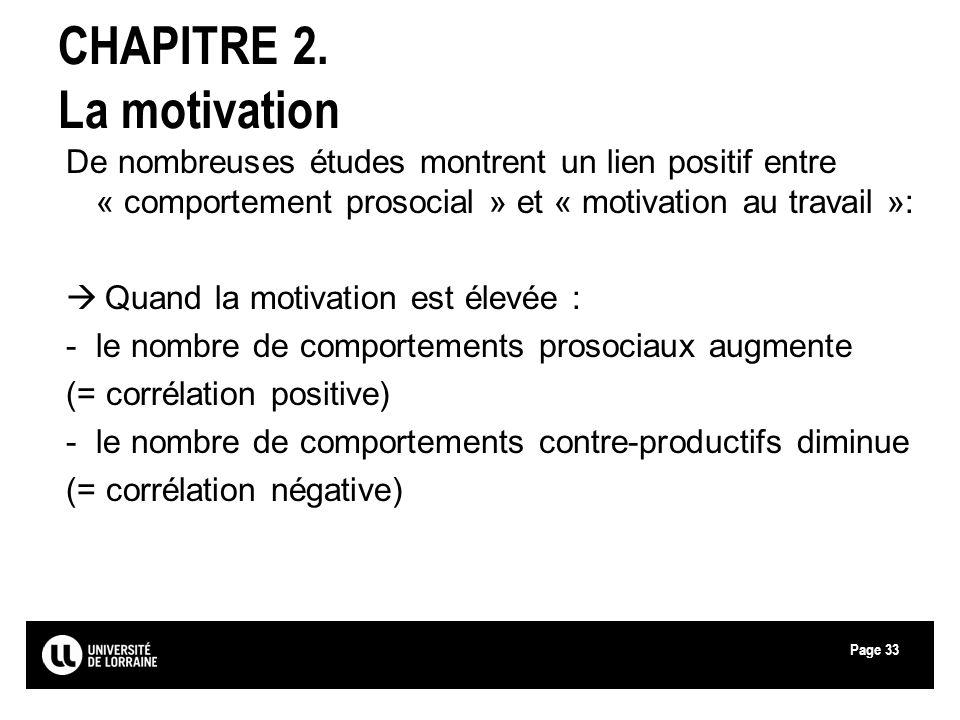 Page33 CHAPITRE 2. La motivation De nombreuses études montrent un lien positif entre « comportement prosocial » et « motivation au travail »: Quand la
