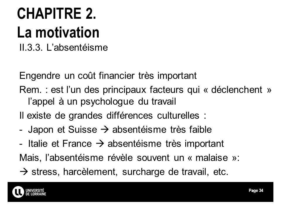 Page34 CHAPITRE 2. La motivation II.3.3. Labsentéisme Engendre un coût financier très important Rem. : est lun des principaux facteurs qui « déclenche